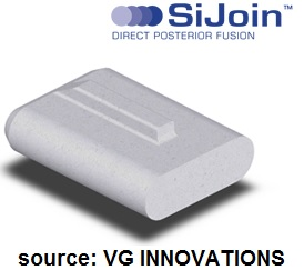 SIJOIN TRADEMARK VG INNOVATIONS SACROILIAC DIRECT POSTERIOR FUSION IMPLANT
