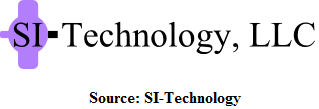 si-technology logo trademarked sacroiliac joint implant instruments system fusion fixation