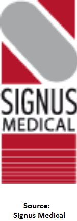 signus medical logo trademarked sacroiliac joint implant fusion diana dialog dr. stark