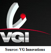 vg innovations logo trademarked sacroiliac joint implant fusion fixation