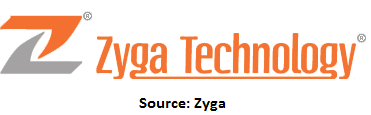 Zyga Technology logo trademarked sacroiliac joint implant instruments fusion fixation
