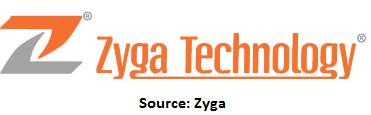 Zyga Technology logo trademarked sacroiliac joint implant instruments fusion fixation